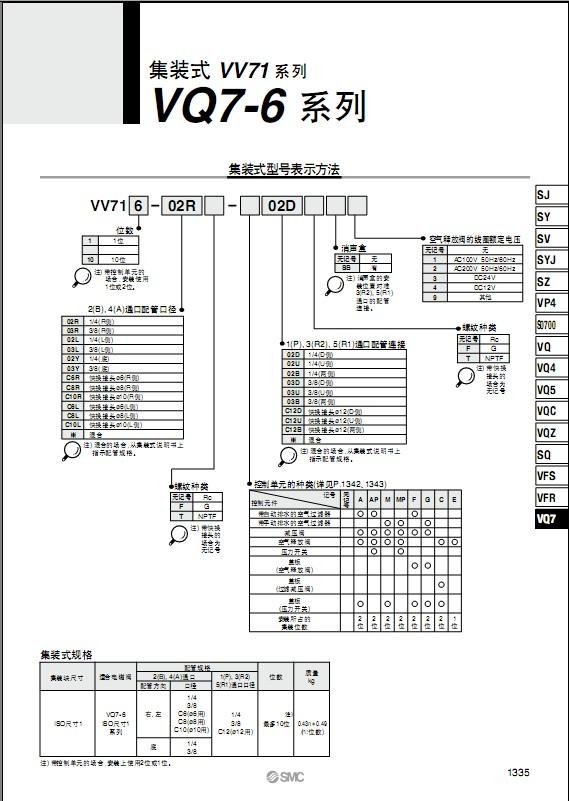 首页 产品中心 smc气动元件 先导式电磁阀 vq7-6系列 5通符合iso标准图片
