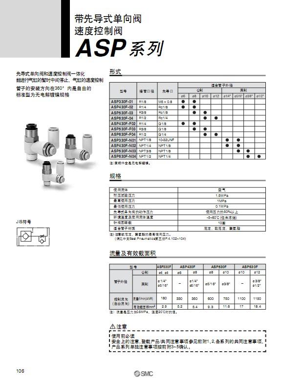 smc带先导式单向阀的速度控制阀 asp330f-01-06s图片